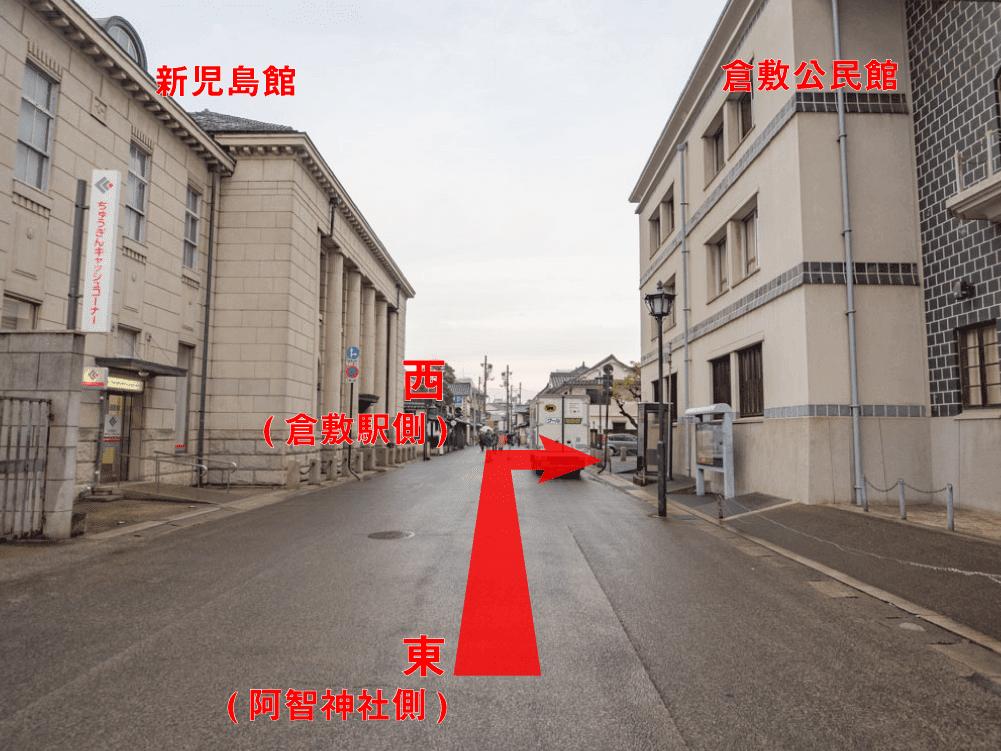 観龍寺へのアクセス(本町通り 東側から)