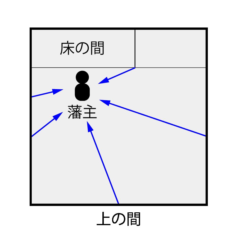 西爽亭:上の間 ウサギの見ている方向図